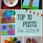 Top 10 Posts in 2014