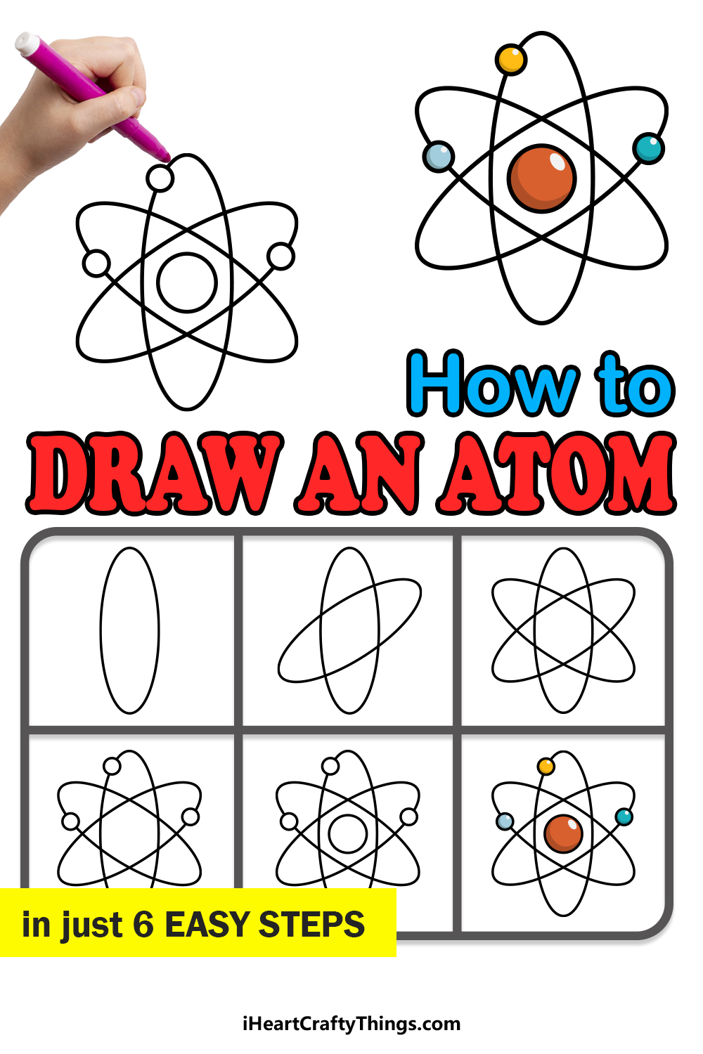 how to draw an atom in 6 easy steps